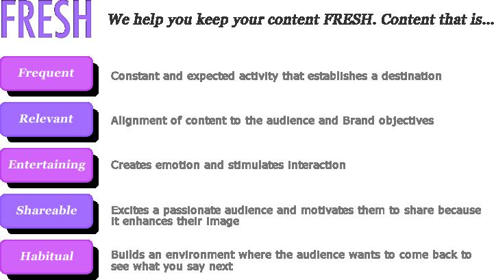 FRESH_model